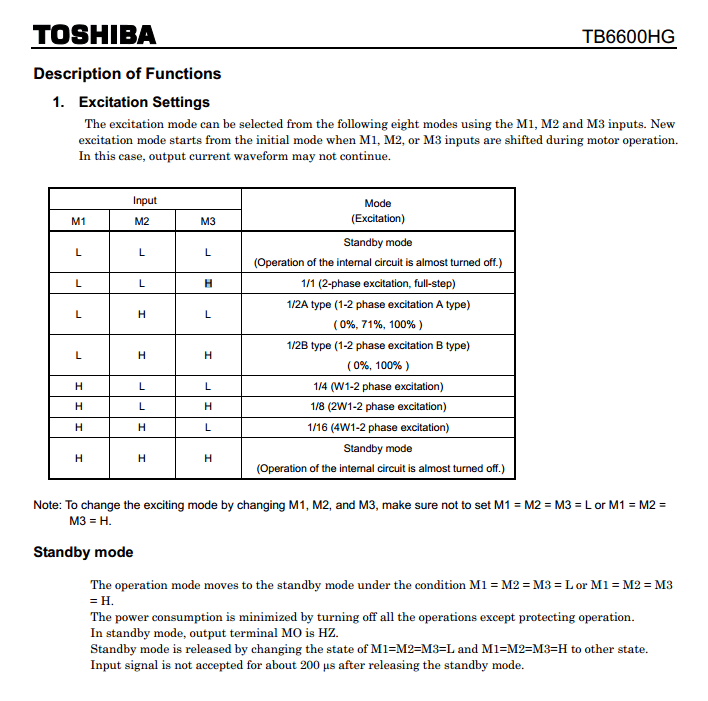 Screenshot from TB6600HG datasheet about microstepping and standby settings